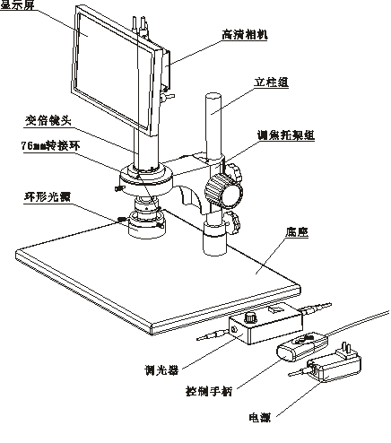 High power optical microscope